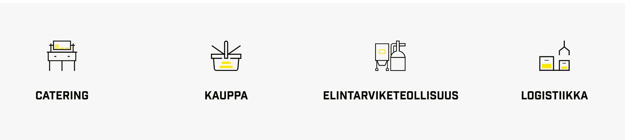 Kuvakkeiden suunnittelu Oy Viima Inn Ltd:lle.